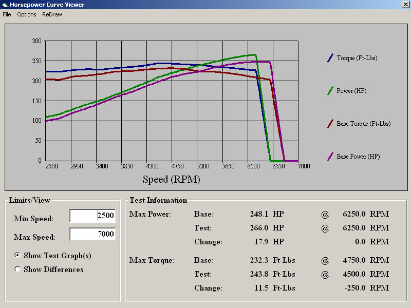 Stock 2003 Nissan 350Z Track Model Dyno Run vs. FLI or Fine Line Imports Stage 1 custom AccessTuner Protuned 2003 G35 with Injen CAI