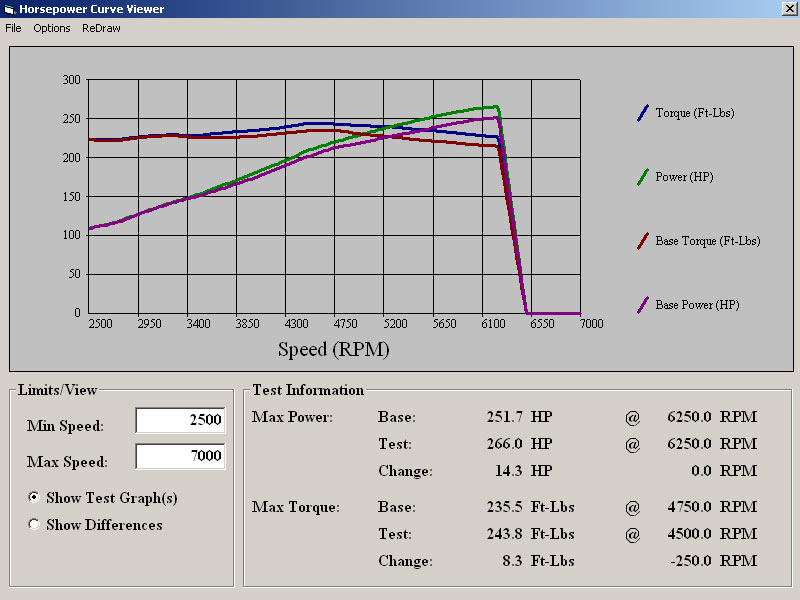 2003 G35 MT FLI AccessTuner Protuned Stage 1 Dyno Sheet