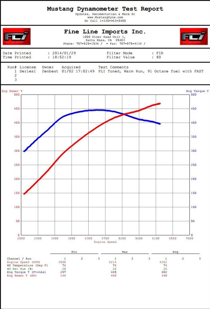 DB 2 Series 1 FLI Tunedjpg_Page1